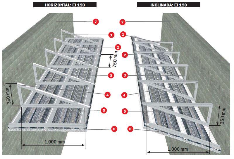 Solucion Tecwool - Franja Encuentro EI-120