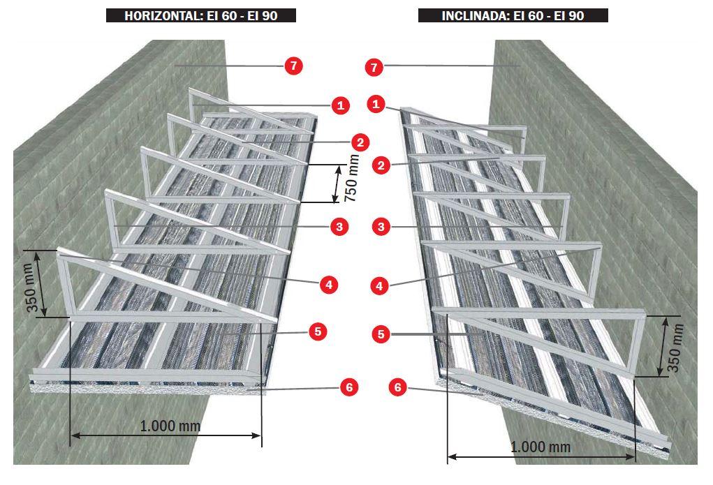 Solucion Tecwool - Franja Encuentro EI60-EI90-37mm