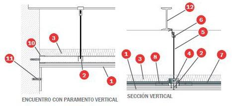 Detalle-Falso-techo-independiente-Tecbor-A-12+12-EI-120