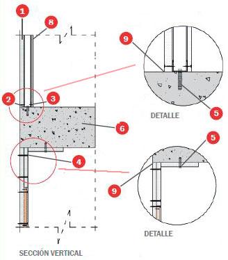 Detalle-Muro-Cortina-Tecbor-B-20-12-EI-120