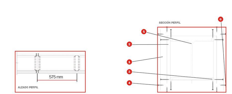 Detalle Tecbor Estr-Metalica-Sistema-Maestra-Anillo