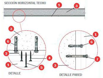 Detalle-proteccion-hormigon-tecbor-B-20+20-REI-60