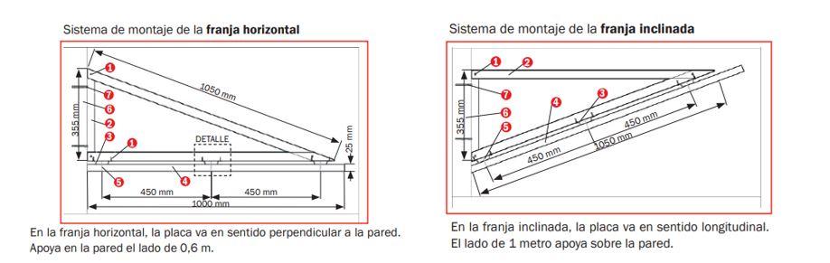 Sistema de montaje Tecbor
