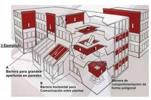 Importancia de la compartimentación en edificios