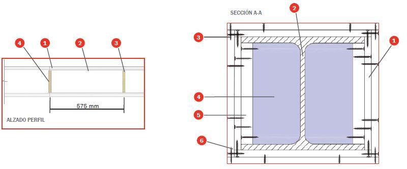 sistema encastrado con placa 2