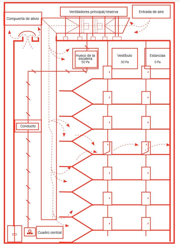 sistemas_mecanicos2