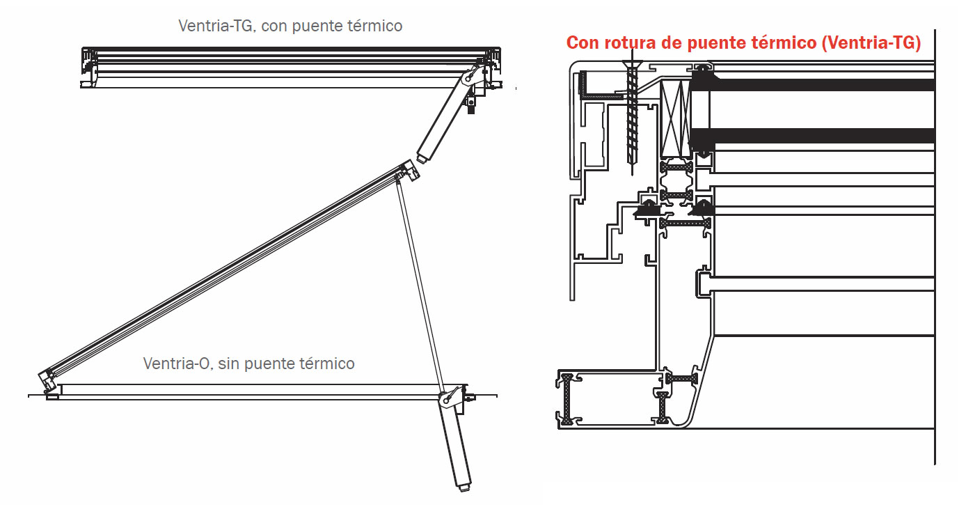 ventria-puente-termico