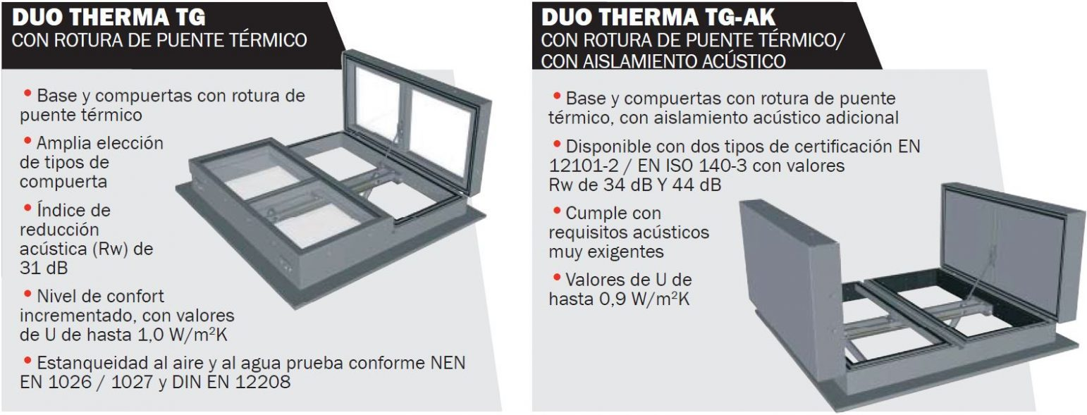 Exutorio Duo Therma