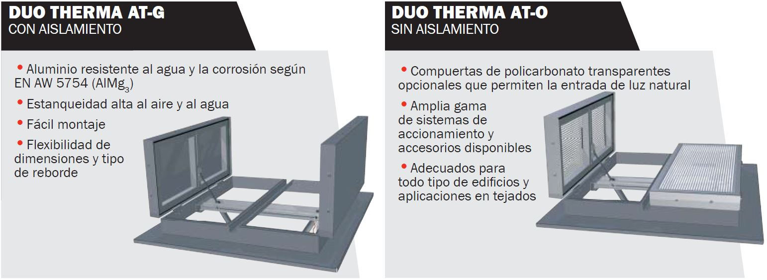 compo duo therma