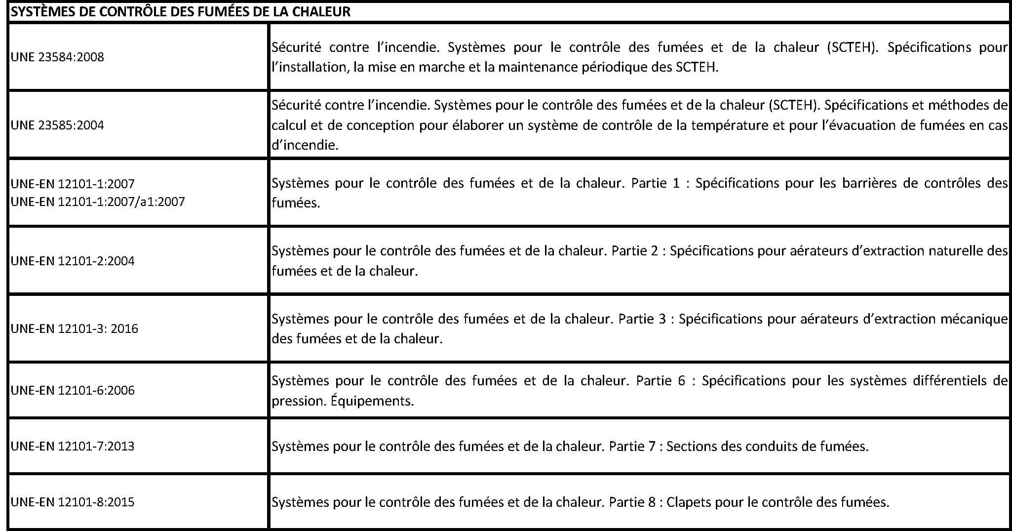 SYSTÈMES DE CONTRÔLE DES FUMÉES DE LA CHALEUR