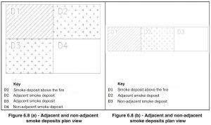 smoke-deposits