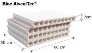 bloc alveoltec