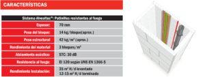 caracteristicas-alveoltec