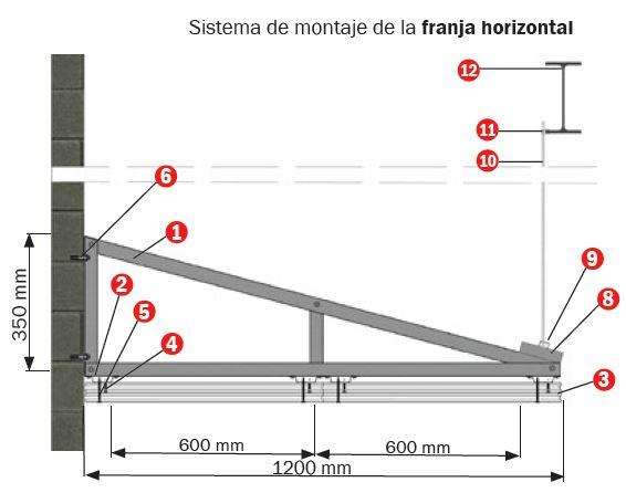 sistema montaje franja horizontal