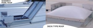 Image Sandwich panel & Deck roof