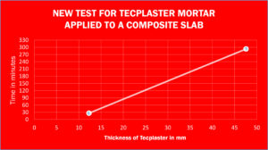 Graphic Thickness Tecplaster