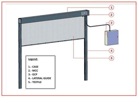 Table curtain