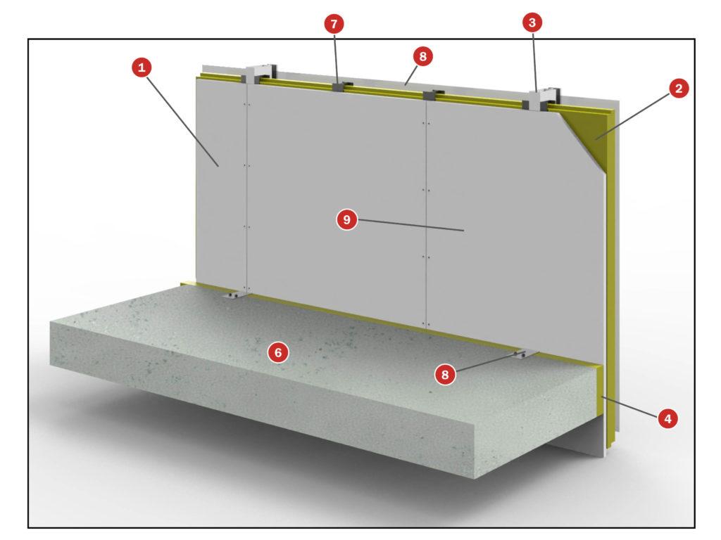 Muro cortina sin paso de forjado tecbor 10 ei120