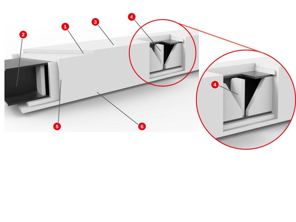 Sistema encastrado de placa Tecbor