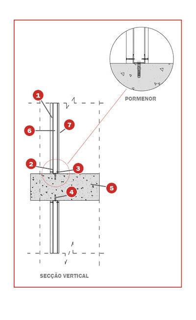 Pormenor muro cortina 20 ei90
