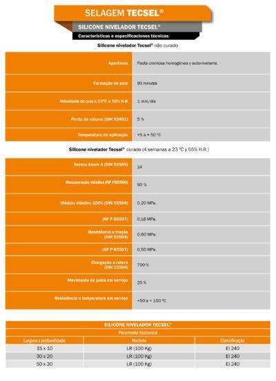 Tabela silicone nivelador Tecsel