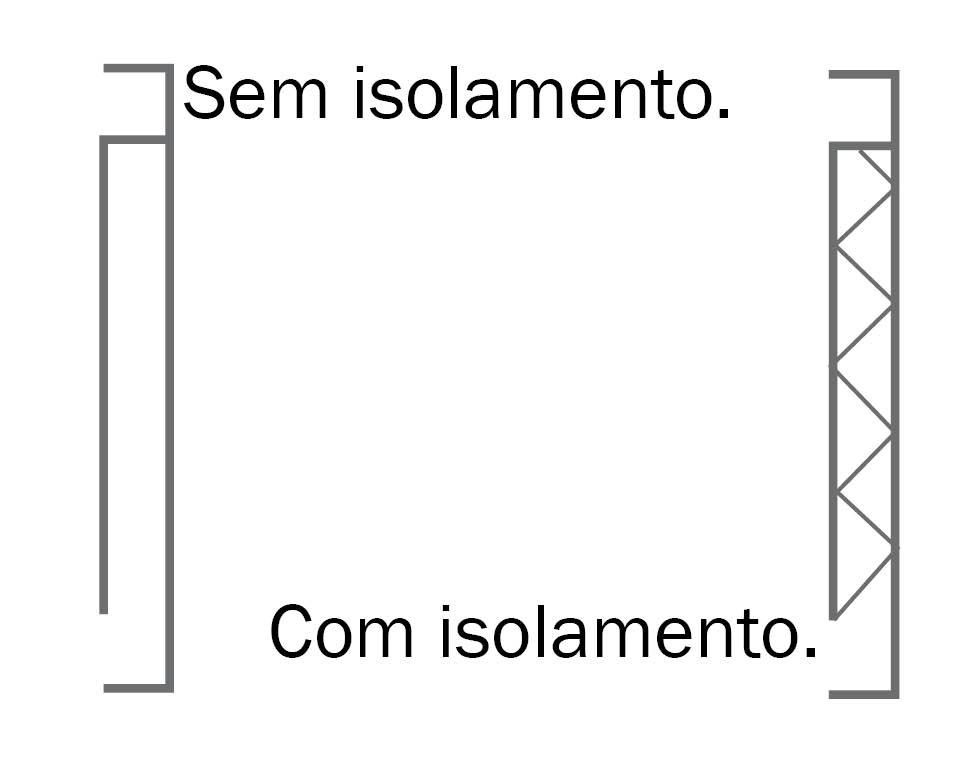 lamelas laterais eura pt