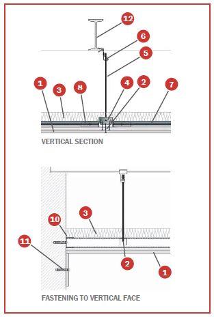 Detail tecbor 1212 independent ceiling ei120
