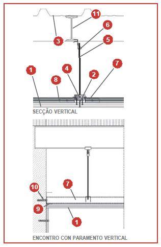 Falso teto cobertura guarda fogos tecbor 1212 ei90