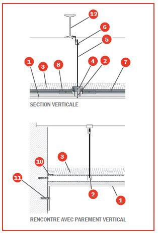 faux plafond independant 1212 ei120